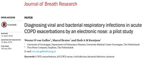Journal of breath research